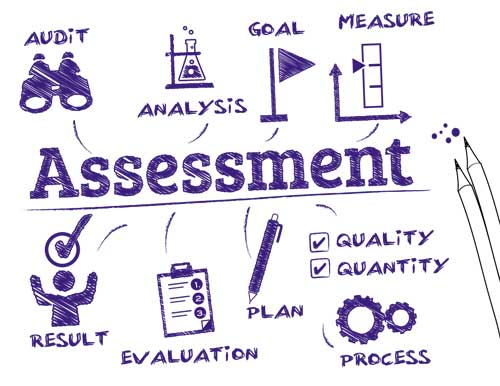 Sales Skills Index Assessment The Sales Coaching Institute