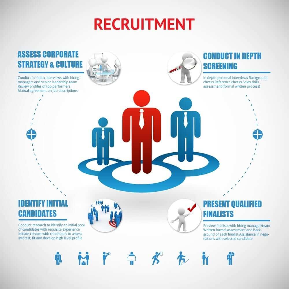 Executive-Sales-Recruiting