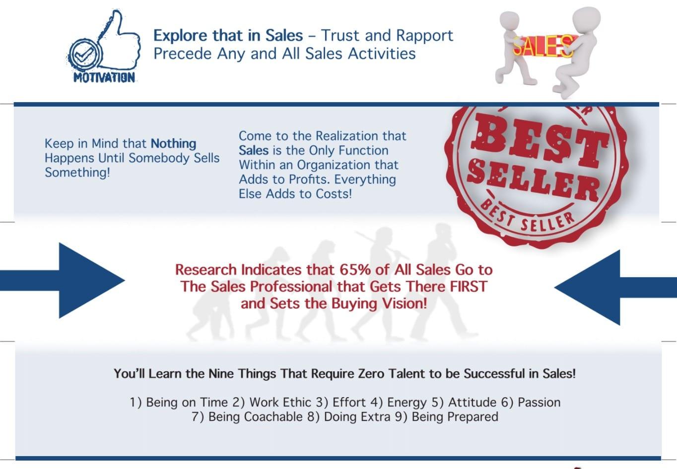 professional sales training sales coach