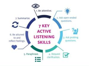 active-listening-leads-to-better-open-ended-questions