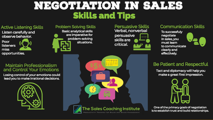 Sales-negotiation-skills