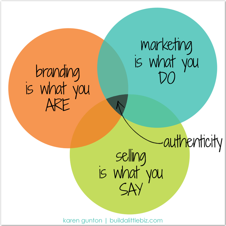 branding-marketing-selling-authentically