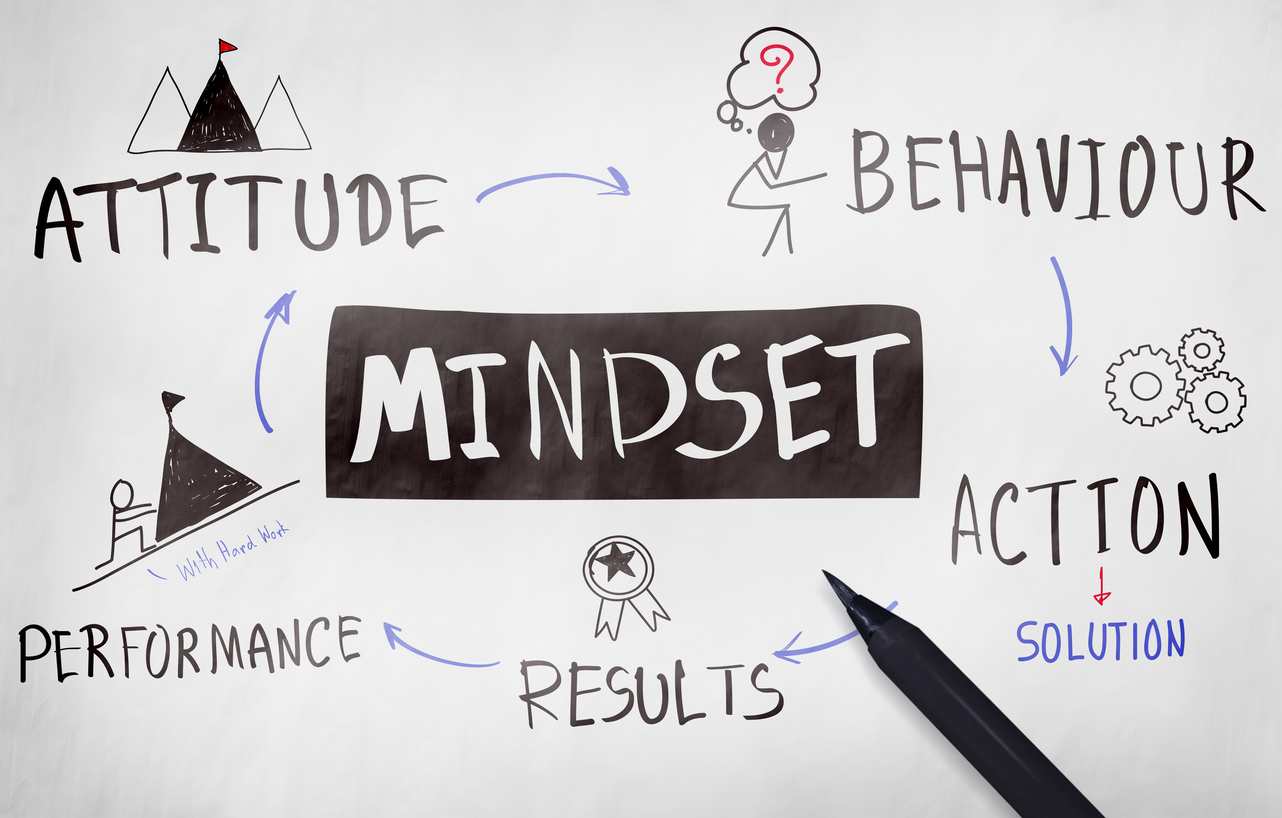 Mastering-The-Sales-Mindset-Affects-Your-Performance-Cycle