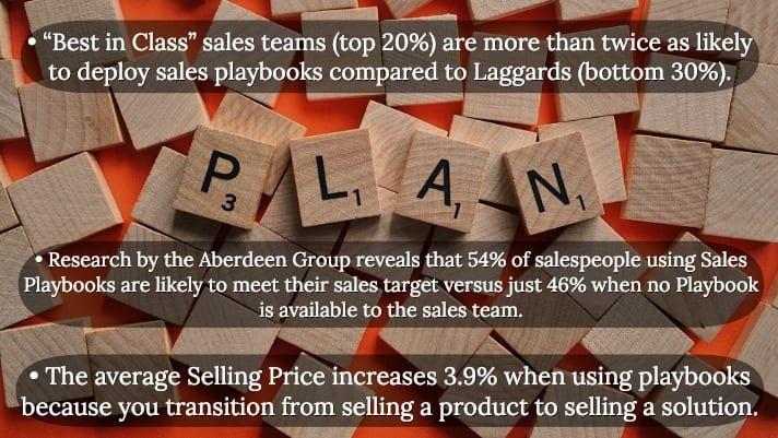 playbook-statistics