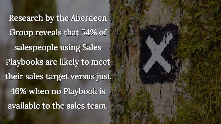 sales-playbooks-targets
